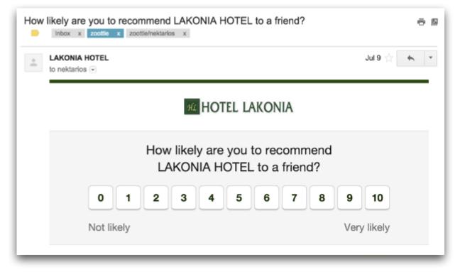 Hotel NPS question